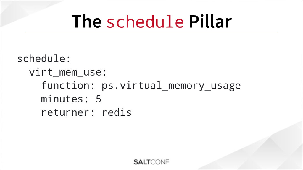 The schedule Pillar schedule: virt_mem_use: fun...