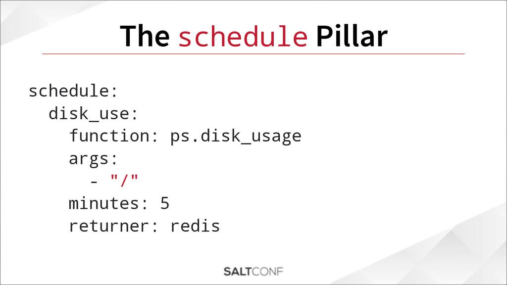 The schedule Pillar schedule: disk_use: functio...