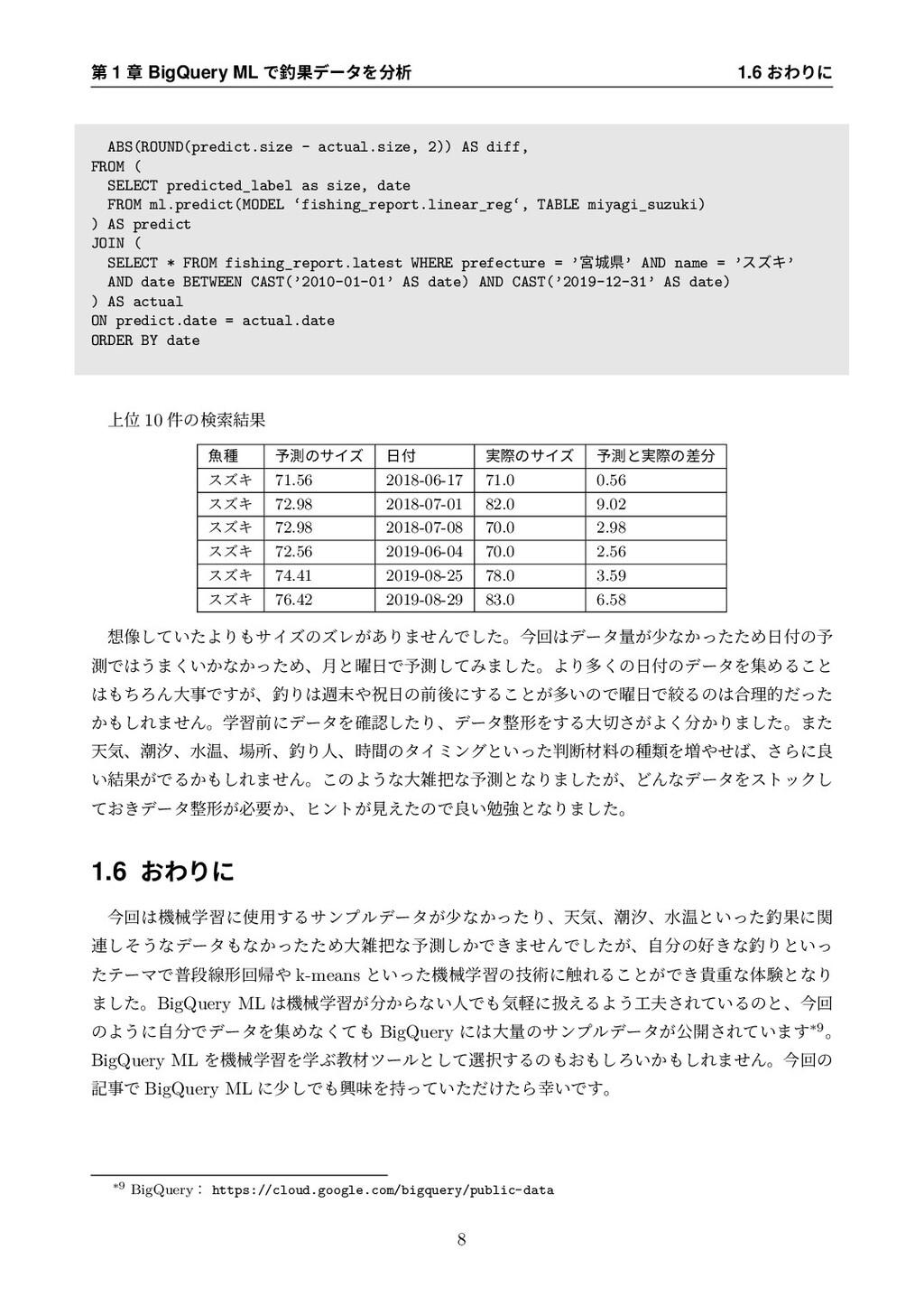 ୈ 1 ষ BigQuery ML ͰՌσʔλΛੳ 1.6 ͓ΘΓʹ ABS(ROUND(...
