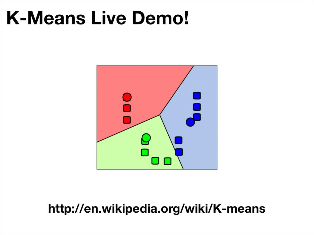 http://en.wikipedia.org/wiki/K-means K-Means Li...