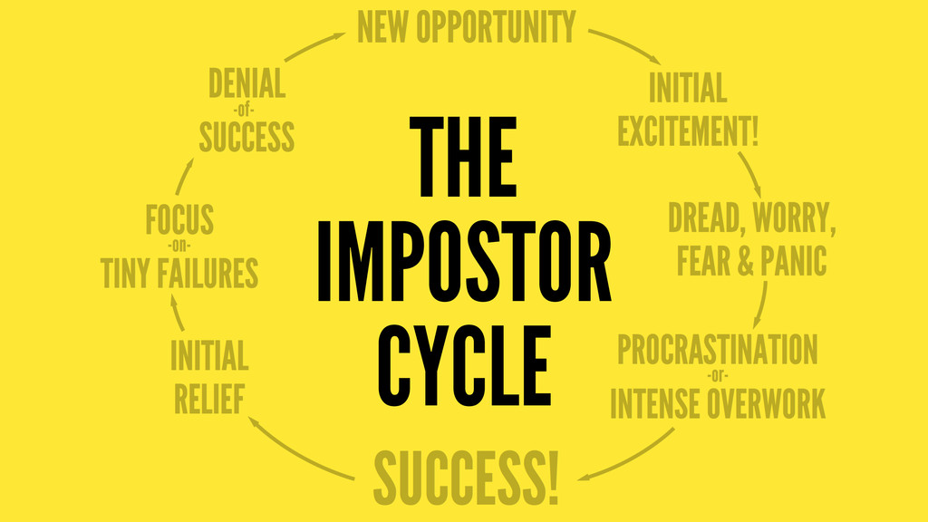 THE IMPOSTOR CYCLE