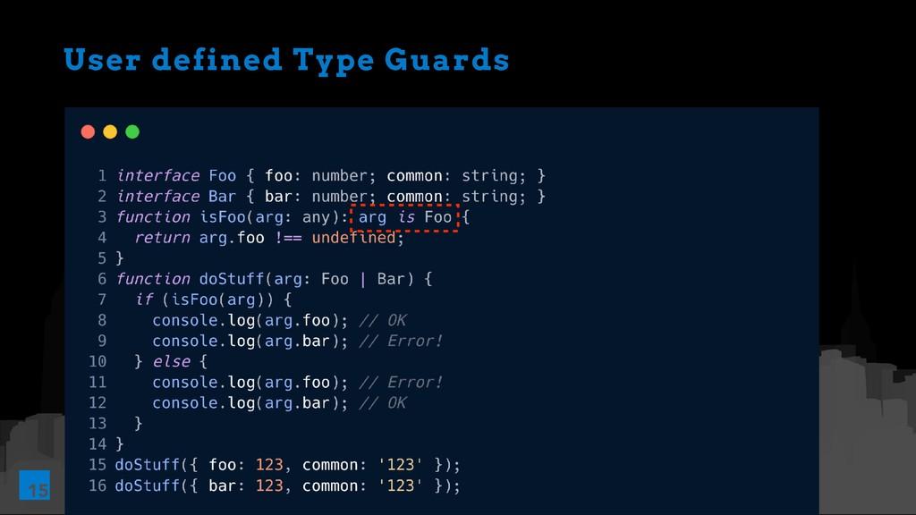 Fukuoka.ts #2 15 User defined Type Guards