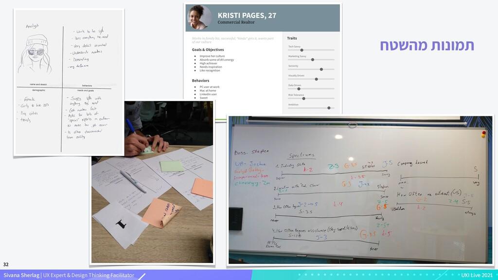 UXI Live 2021 Sivana Sherlag | UX Expert & Desi...