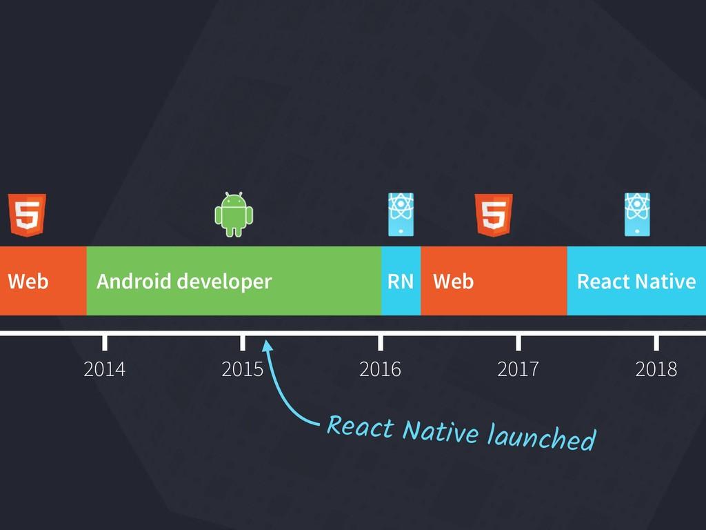 2014 2015 2016 2017 2018 Web Android developer ...