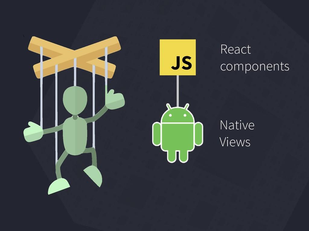 \ JS React  components Native Views