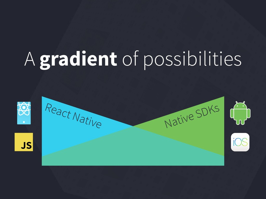 A gradient of possibilities React Native Native...