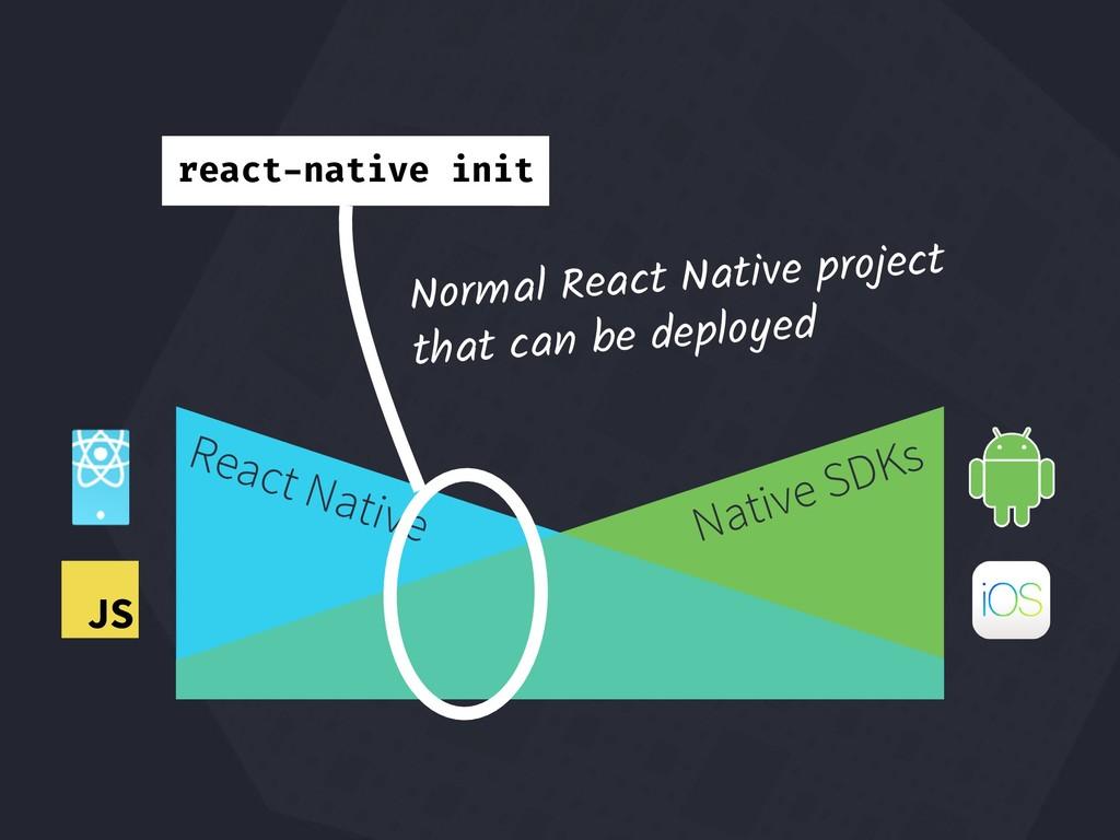 React Native Native SDKs JS Normal React Native...