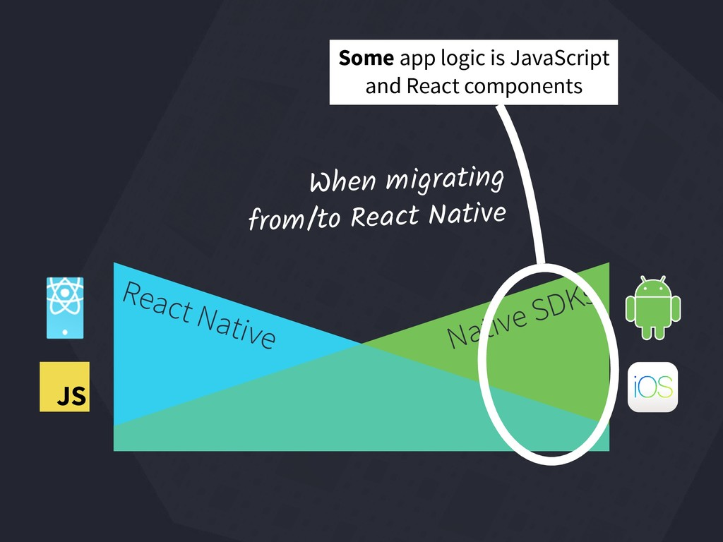 React Native Native SDKs JS When migrating  fr...