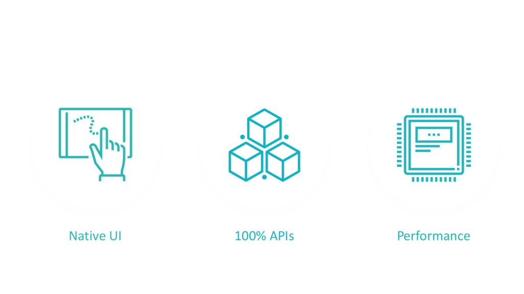 Native UI 100% APIs Performance