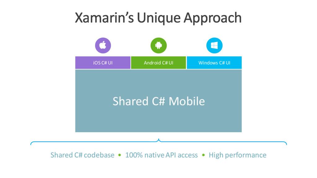 Shared C# codebase • 100% native API access • H...