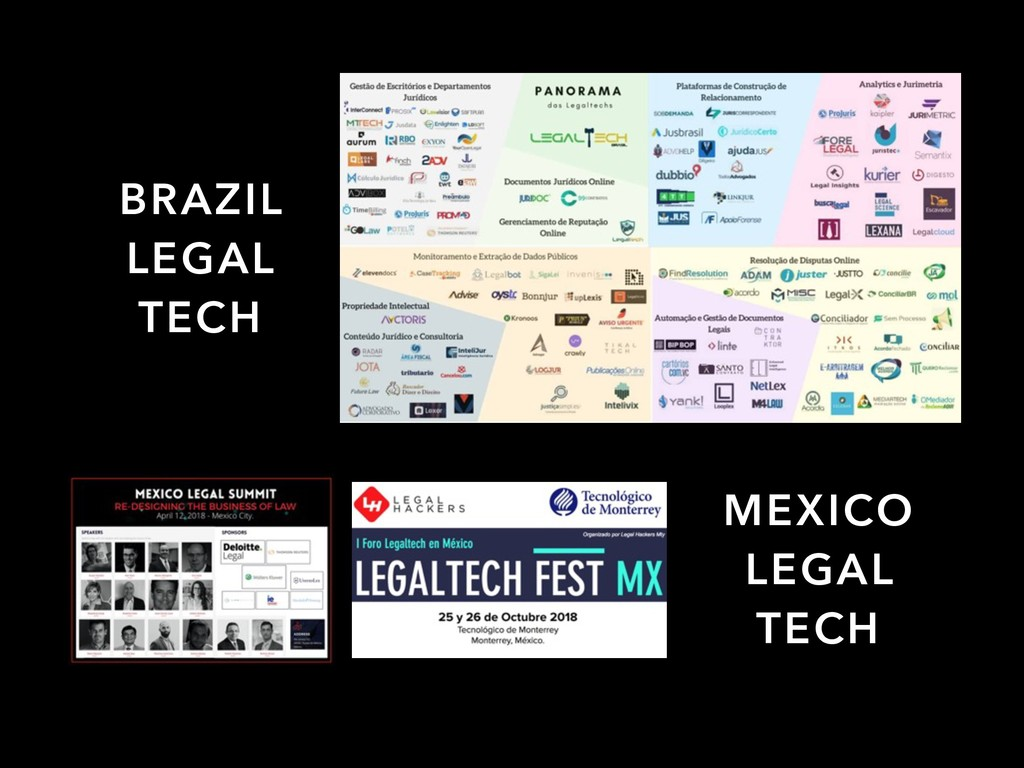 BRAZIL LEGAL TECH MEXICO LEGAL TECH