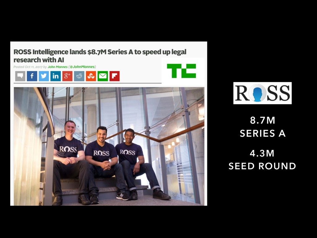 8.7M SERIES A 4.3M SEED ROUND