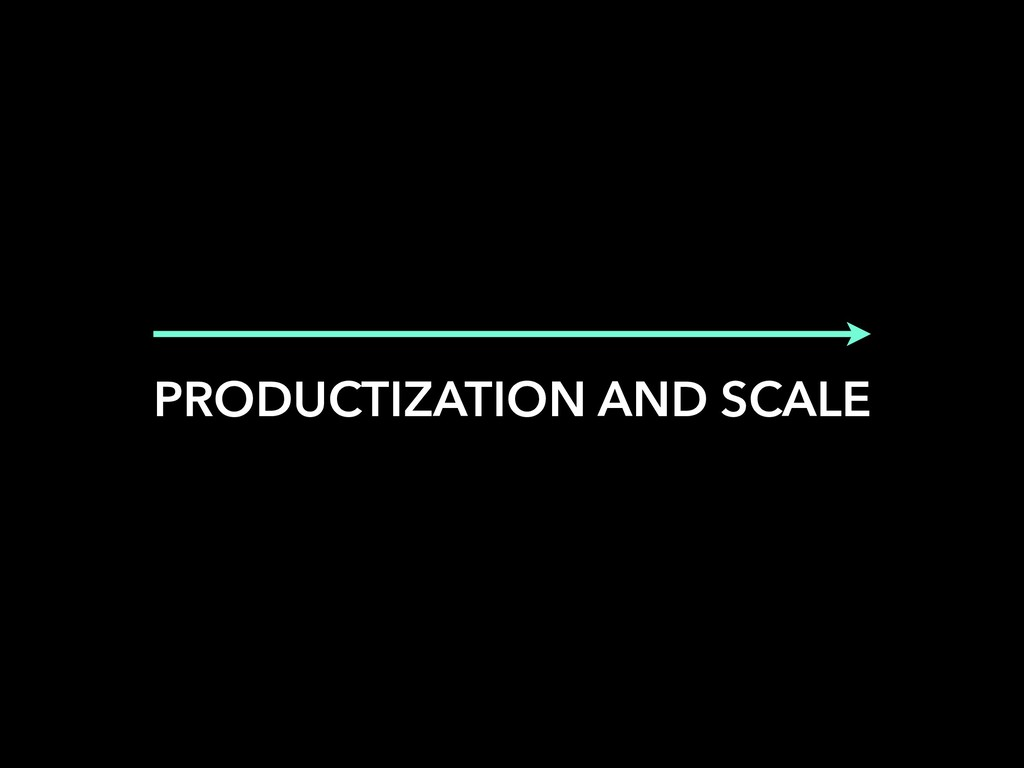 PRODUCTIZATION AND SCALE