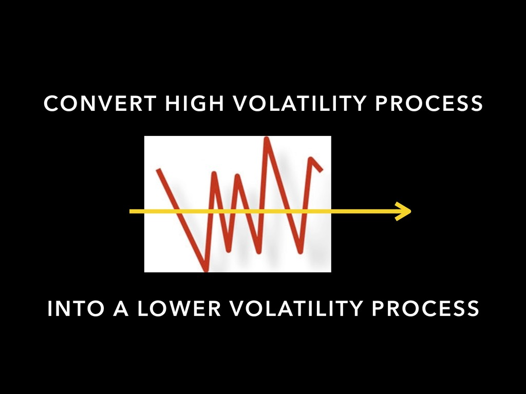 CONVERT HIGH VOLATILITY PROCESS INTO A LOWER VO...