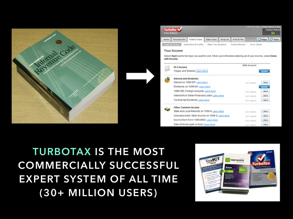 TURBOTAX IS THE MOST COMMERCIALLY SUCCESSFUL EX...