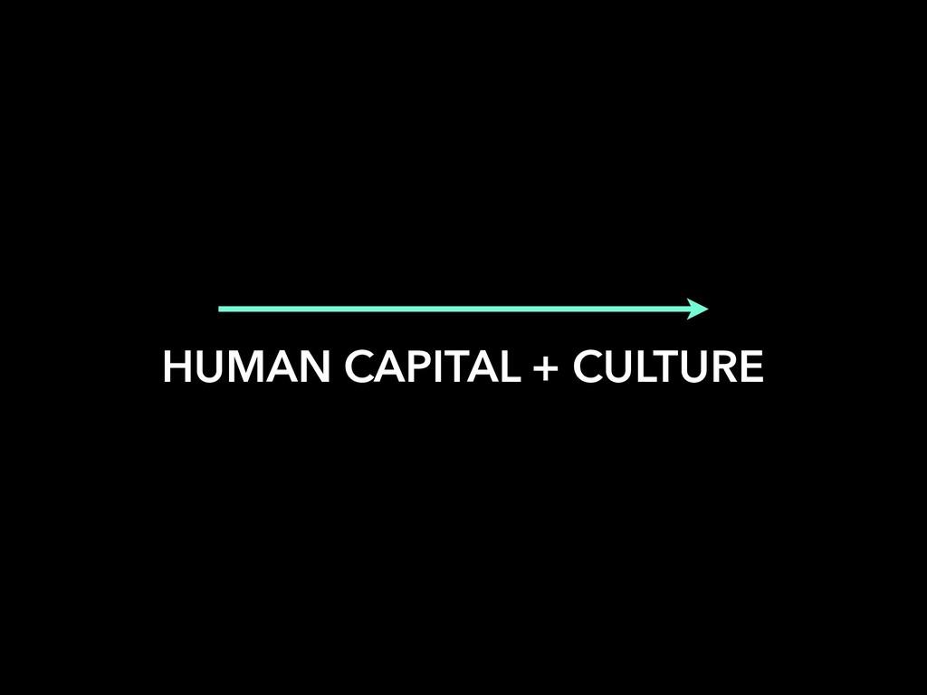 HUMAN CAPITAL + CULTURE