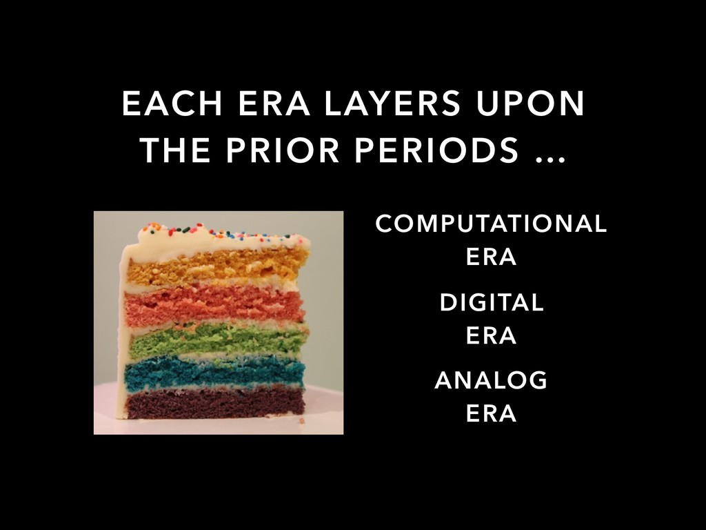 EACH ERA LAYERS UPON THE PRIOR PERIODS … ANALOG...