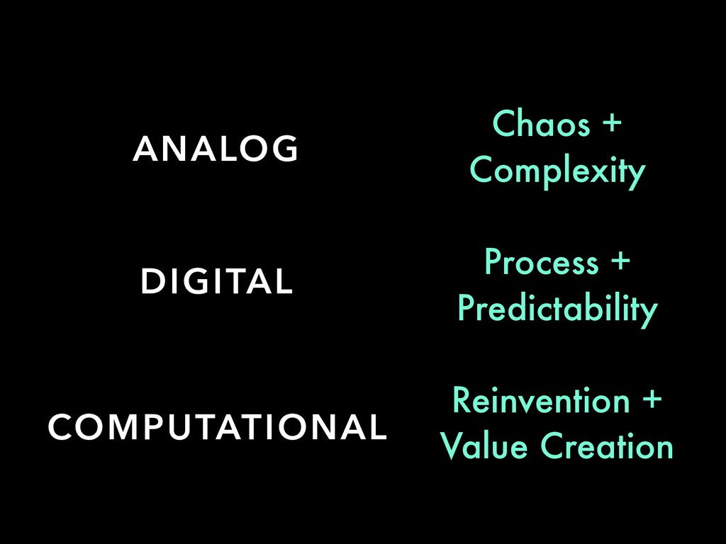 COMPUTATIONAL Chaos + Complexity Process + Pred...