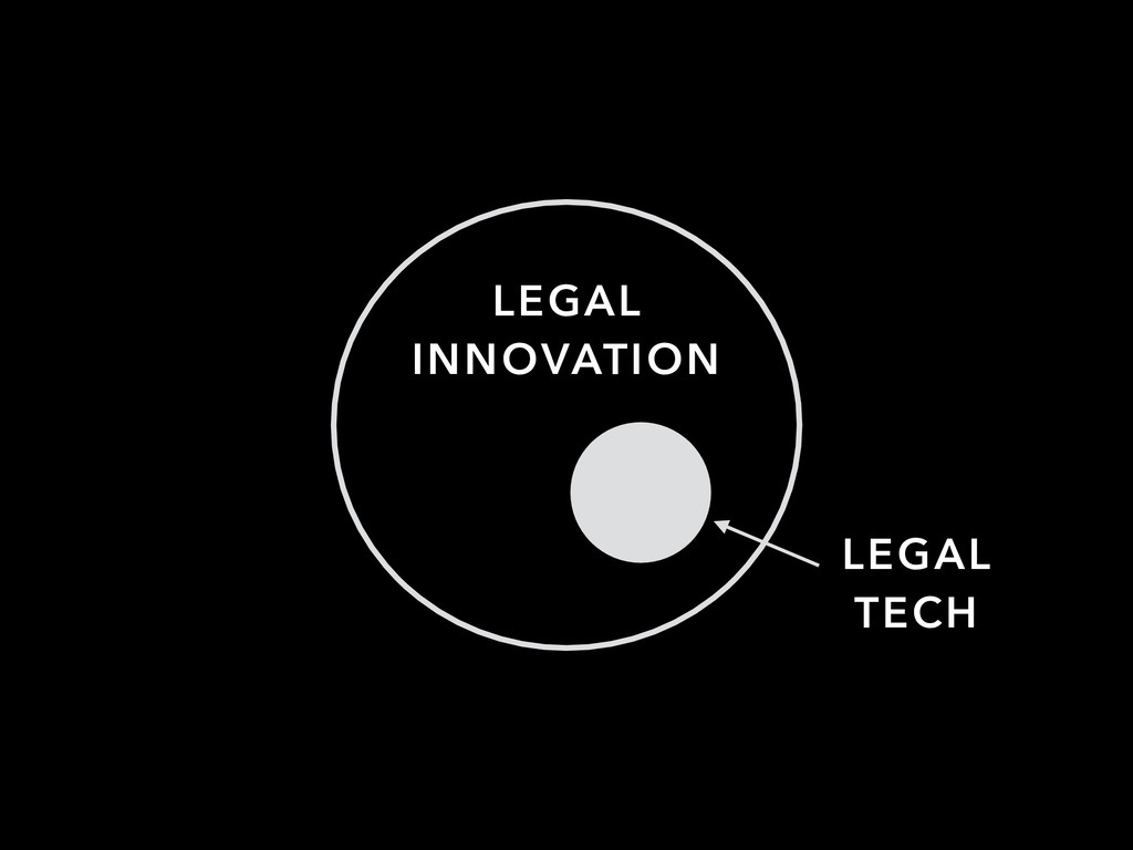 LEGAL INNOVATION LEGAL TECH