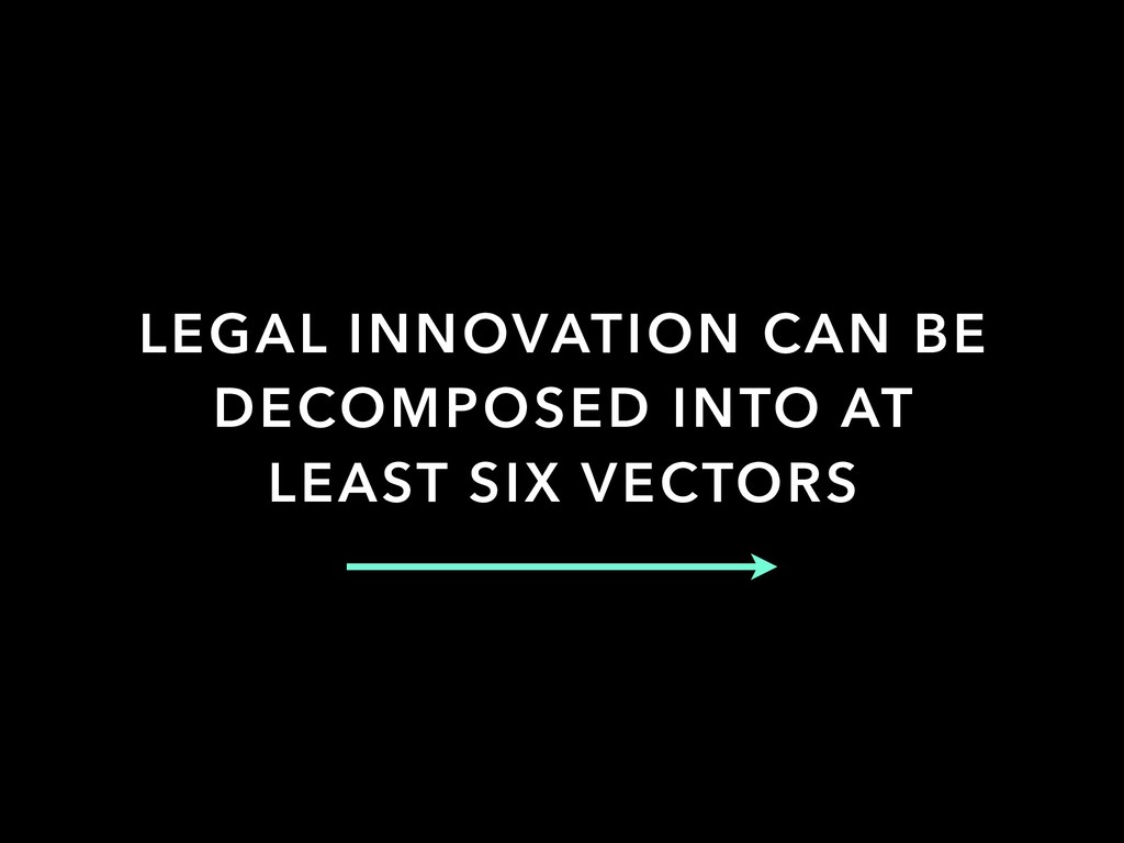 LEGAL INNOVATION CAN BE DECOMPOSED INTO AT LEAS...