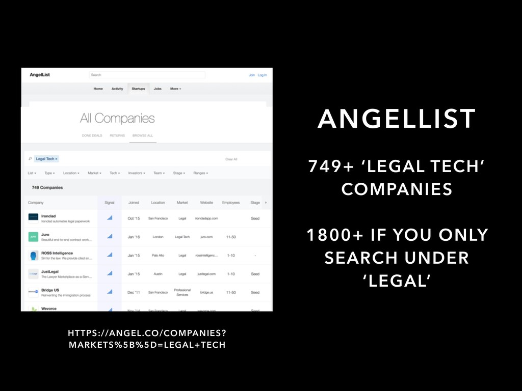 ANGELLIST 749+ 'LEGAL TECH' COMPANIES 1800+ IF ...