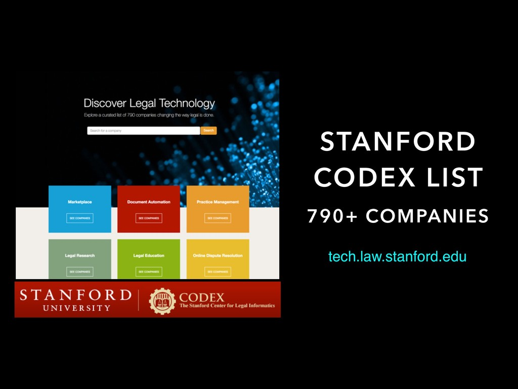 tech.law.stanford.edu STANFORD CODEX LIST 790+ ...