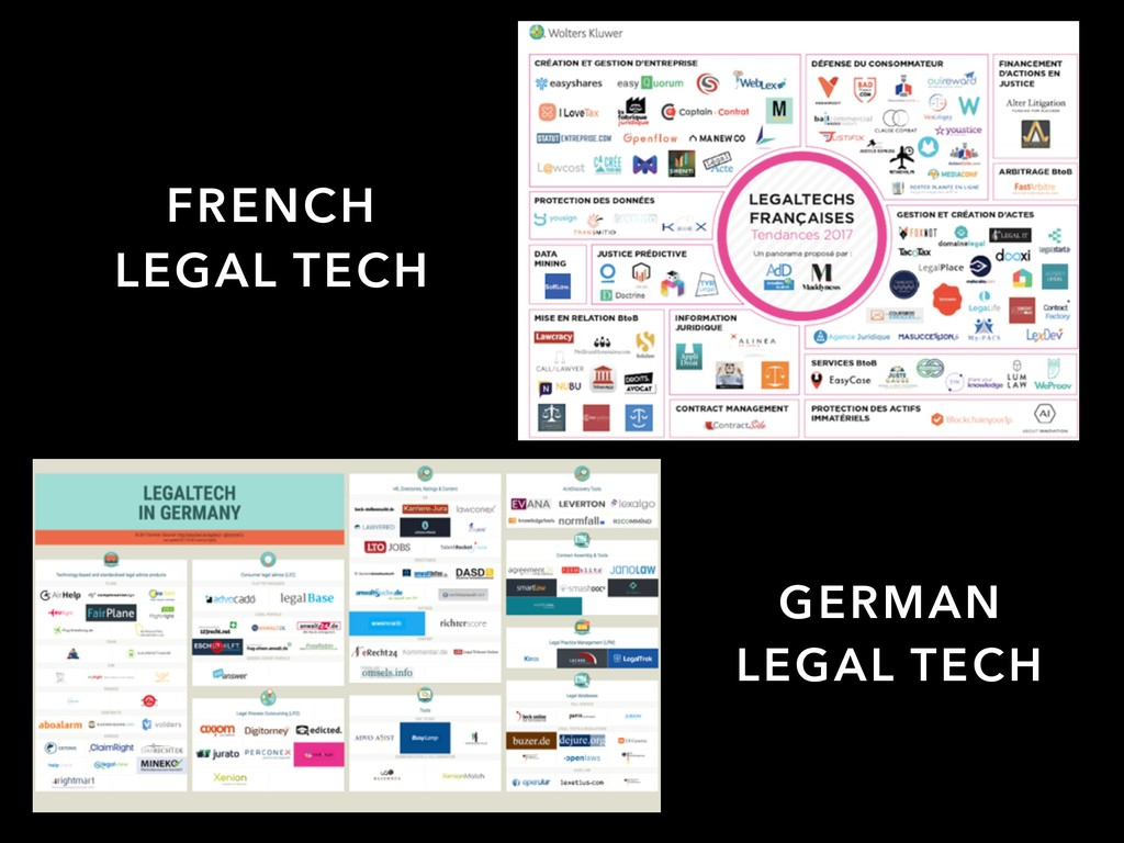 FRENCH LEGAL TECH GERMAN LEGAL TECH