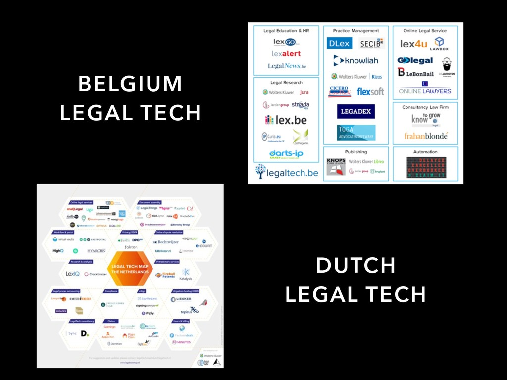 BELGIUM LEGAL TECH DUTCH LEGAL TECH