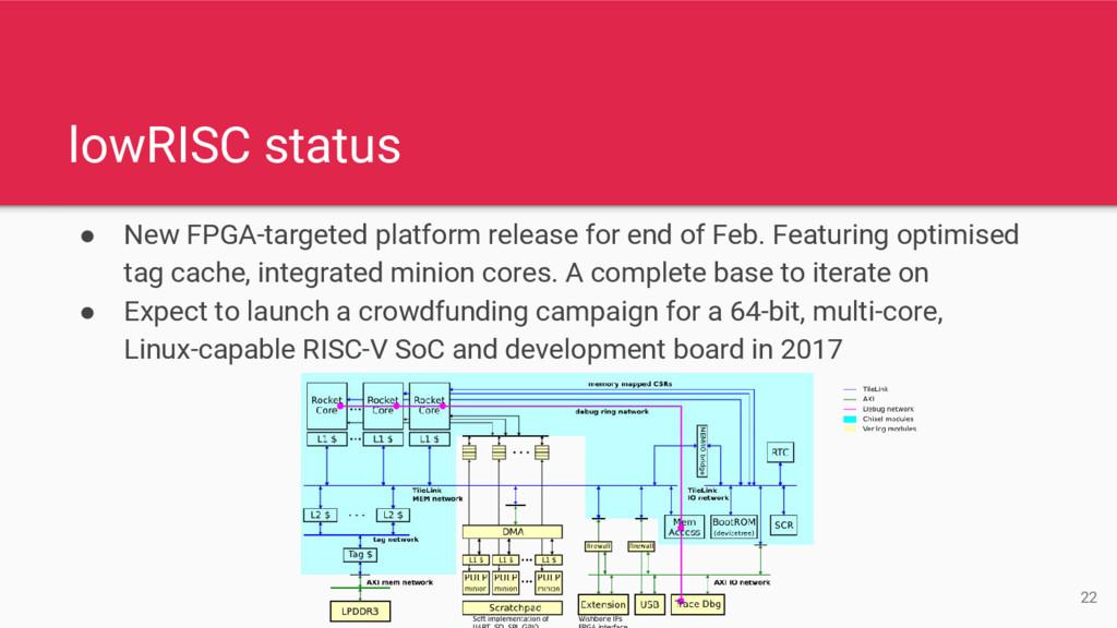 lowRISC status ● New FPGA-targeted platform rel...