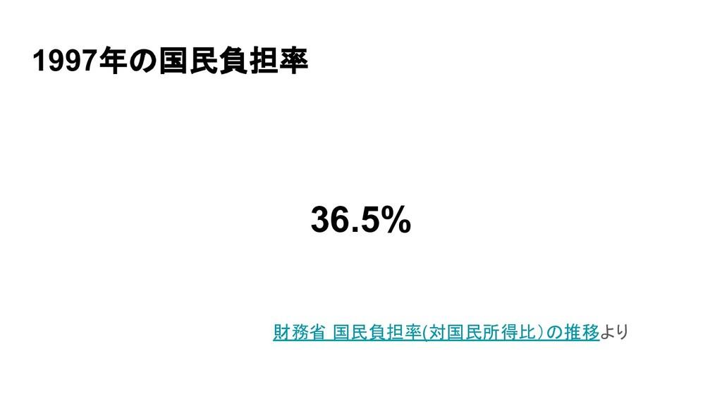 1997年の国民負担率 36.5%                財務省 国民負担率(対国民所...