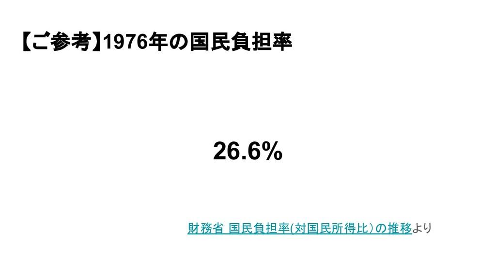 【ご参考】1976年の国民負担率 26.6%                財務省 国民負担率...