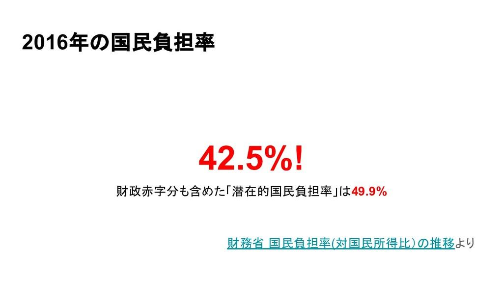 2016年の国民負担率 42.5%! 財政赤字分も含めた「潜在的国民負担率」は49.9% 財務...