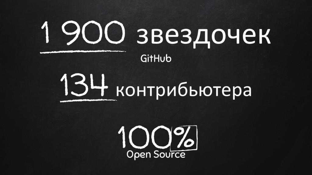 1 900 звездочек GitHub 100% Open Source 134 кон...