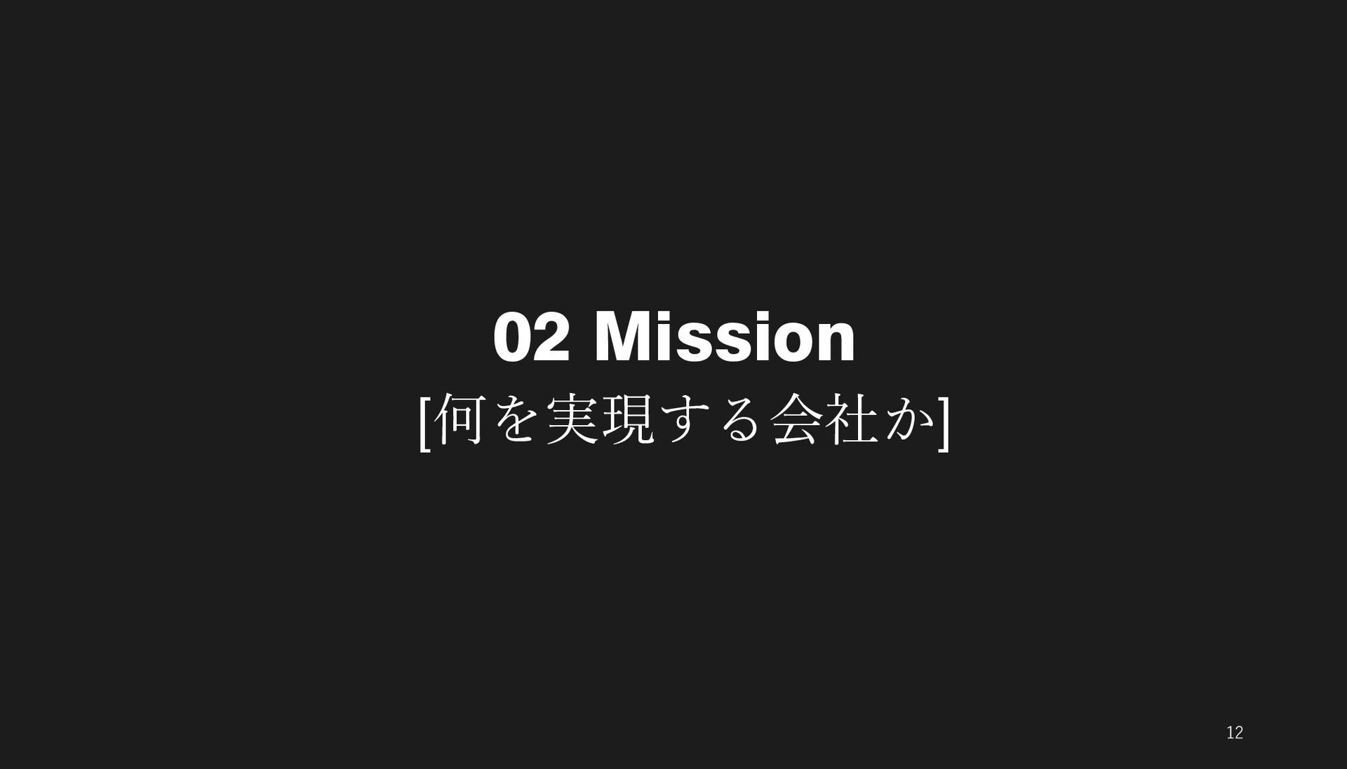 2020年1月 株式会社WhiteBox 設立 自社サービス・グループ会社 未来 02 一次、...