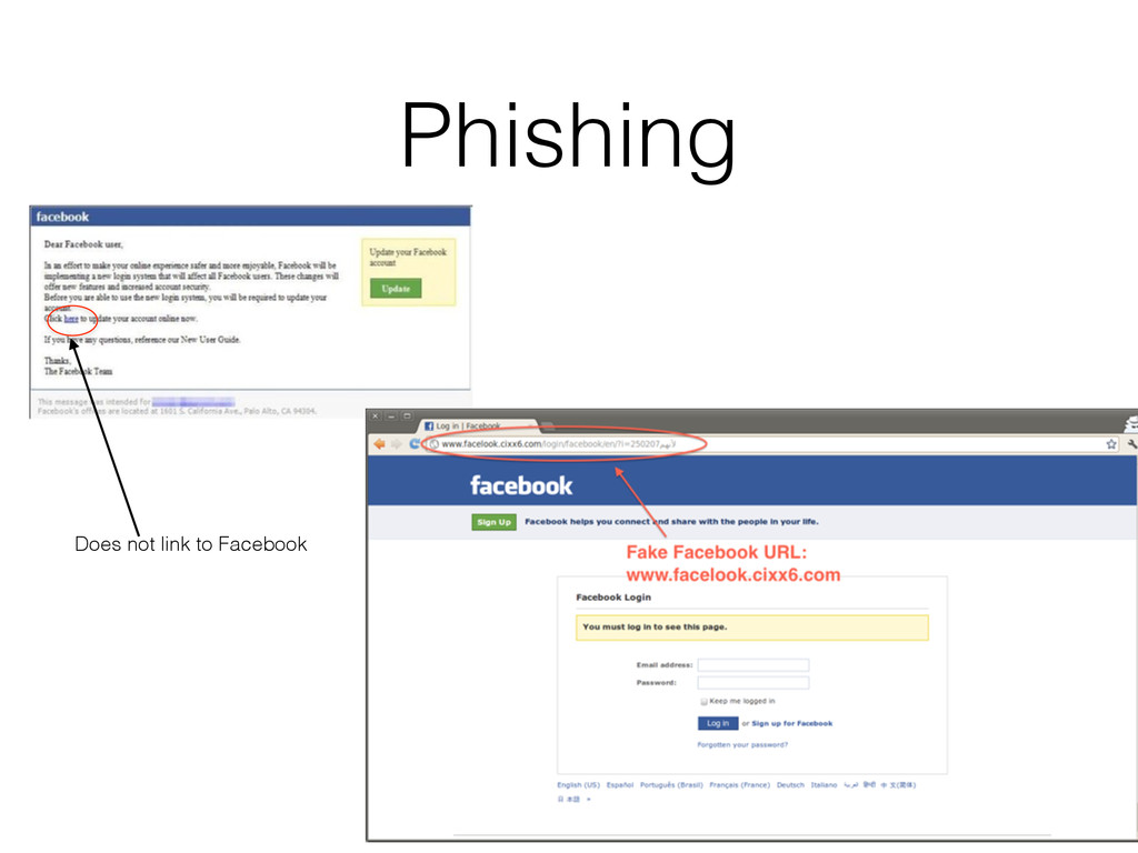 Phishing Does not link to Facebook