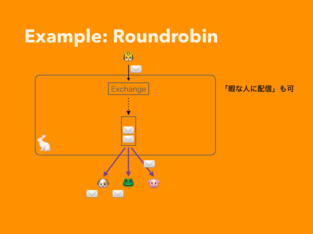 Example: Roundrobin     ✉ &YDIBOHF ✉ ✉ ✉ ✉ ✉ ʮՋ...