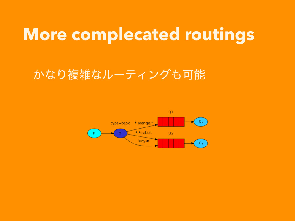 More complecated routings ͔ͳΓෳࡶͳϧʔςΟϯά΋Մೳ