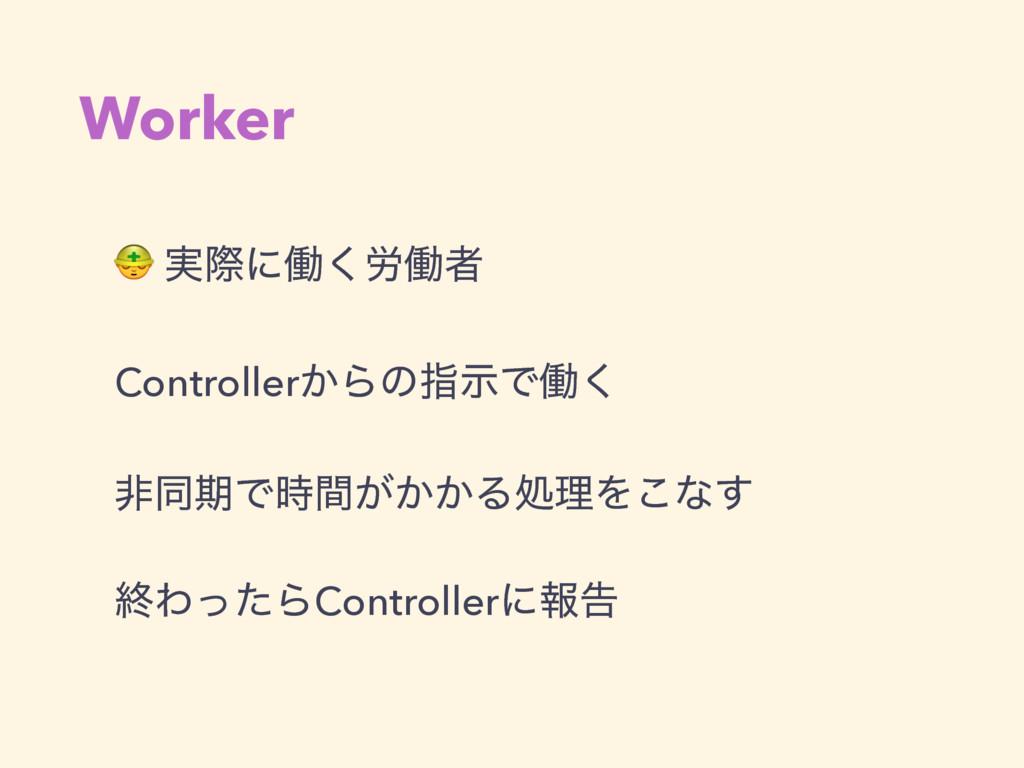 Worker  ࣮ࡍʹಇ͘࿑ಇऀ Controller͔ΒͷࢦࣔͰಇ͘ ඇಉظͰ͕͔͔ؒΔॲ...