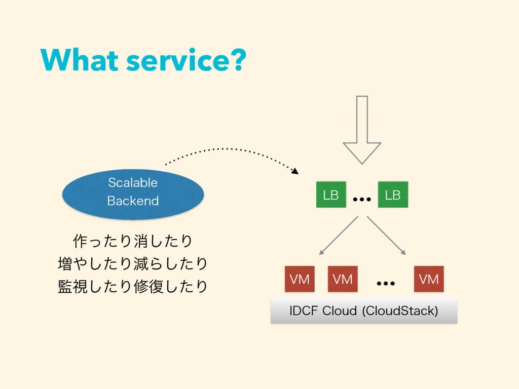 What service? 7. 7. 7. … 4DBMBCMF #BDLFOE -# -...