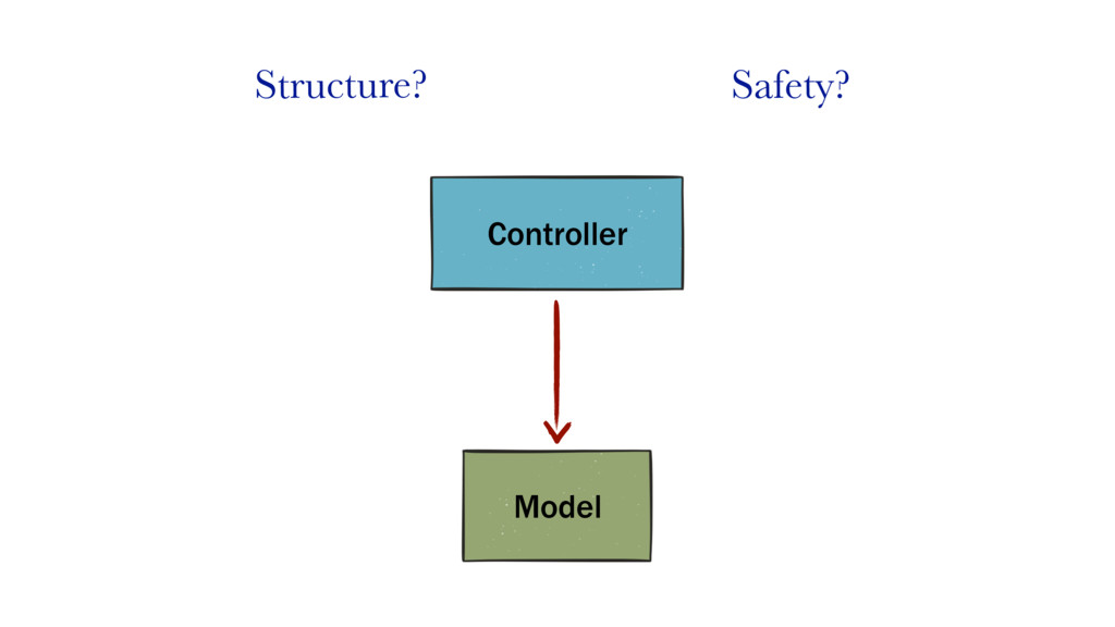 Structure? Safety? Model Controller