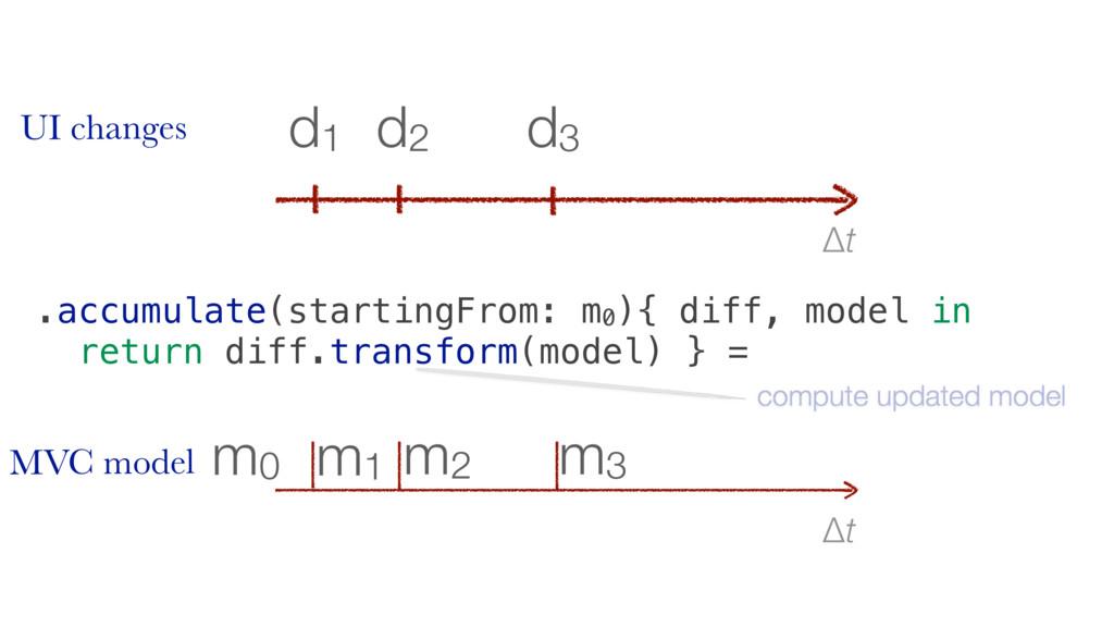 Δt m3 m2 m1 m0 Δt d3 d2 d1 .accumulate(starting...