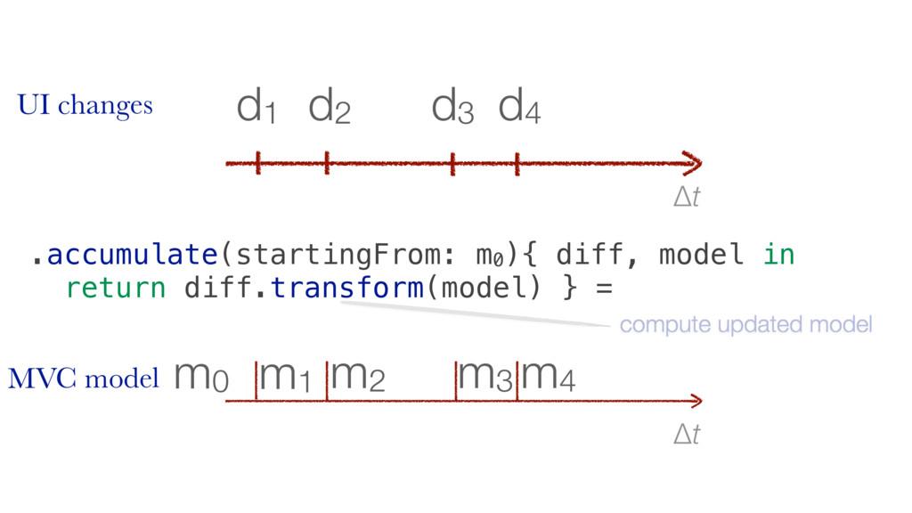 Δt m4 m3 m2 m1 m0 Δt d4 d3 d2 d1 .accumulate(st...