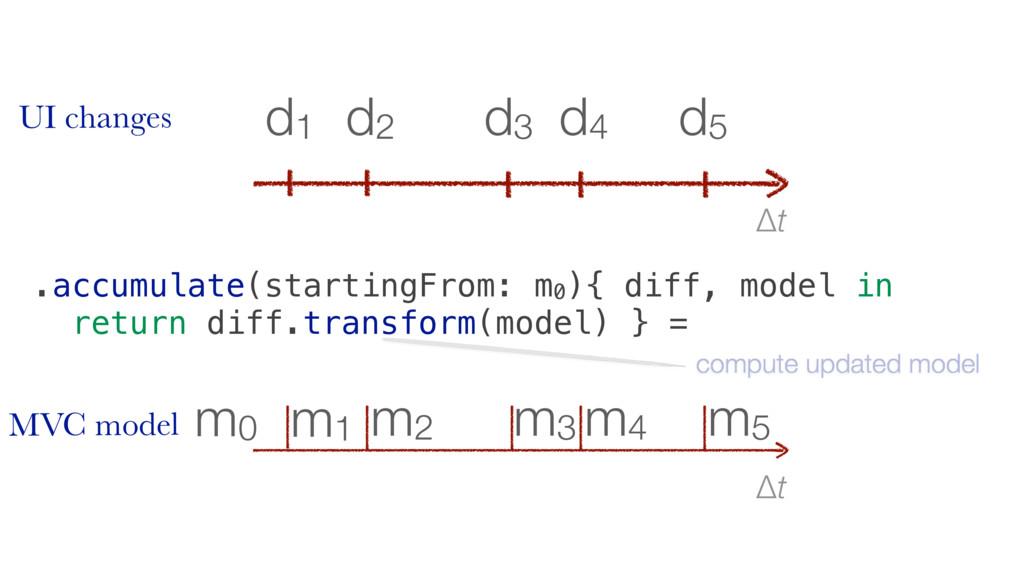 Δt m5 m4 m3 m2 m1 m0 Δt d5 d4 d3 d2 d1 .accumul...