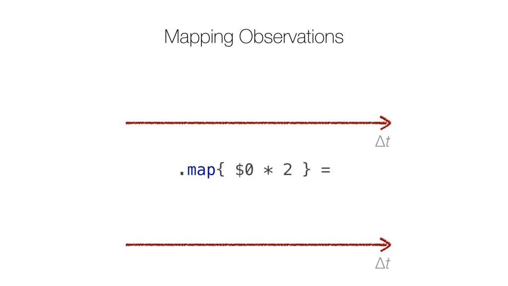Δt .map{ $0 * 2 } = Mapping Observations Δt