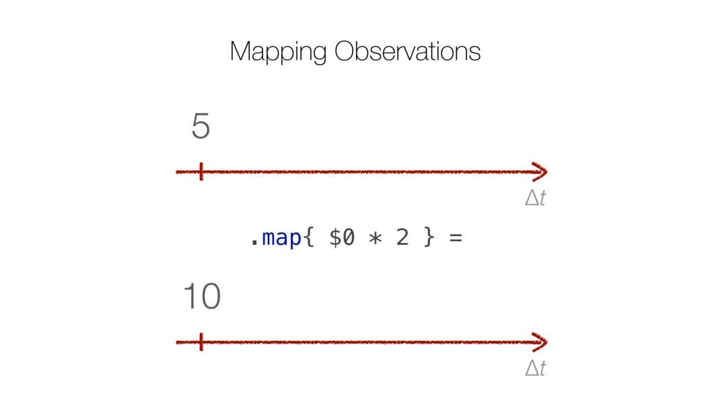 Δt 5 .map{ $0 * 2 } = Mapping Observations Δt 10