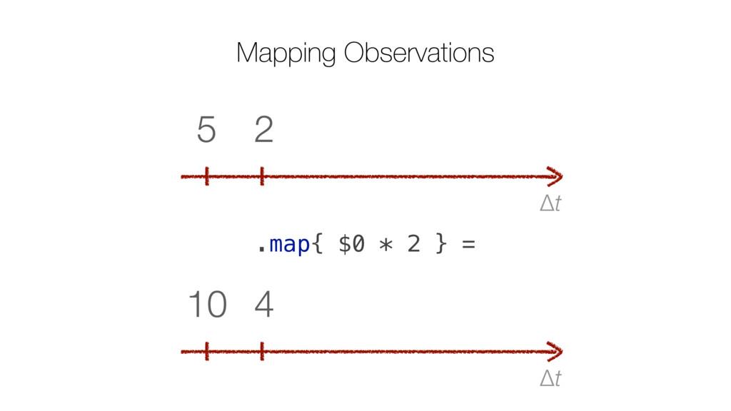 Δt 2 5 .map{ $0 * 2 } = Mapping Observations Δt...