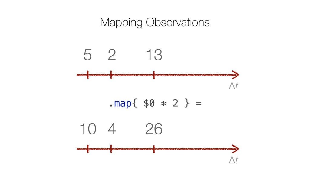 Δt 13 2 5 .map{ $0 * 2 } = Mapping Observations...