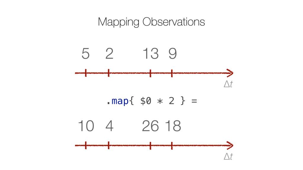 Δt 9 13 2 5 .map{ $0 * 2 } = Mapping Observatio...