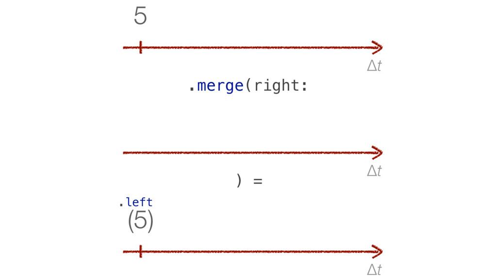 Δt 5 .merge(right: Δt (5) ) = Δt .left