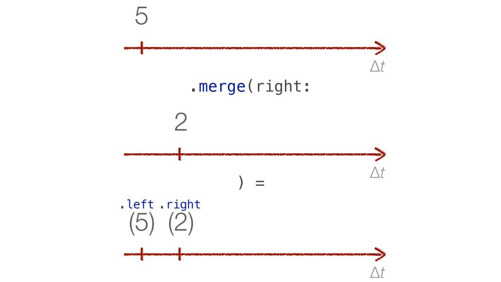 Δt 5 .merge(right: Δt (2) (5) ) = Δt 2 .left .r...